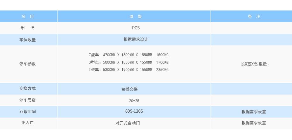 PCS标准型台板交换垂直升降类塔式立体车库技术参数及立体车库尺寸